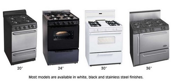 All These Gas Ranges Come Set Up For Natural But Everything Is Included To Easily Convert Propane Use